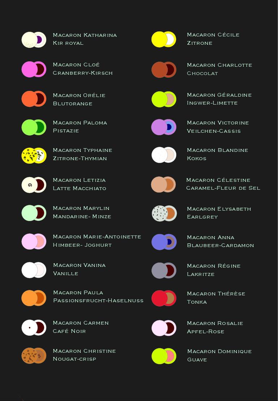 Macaronsorten